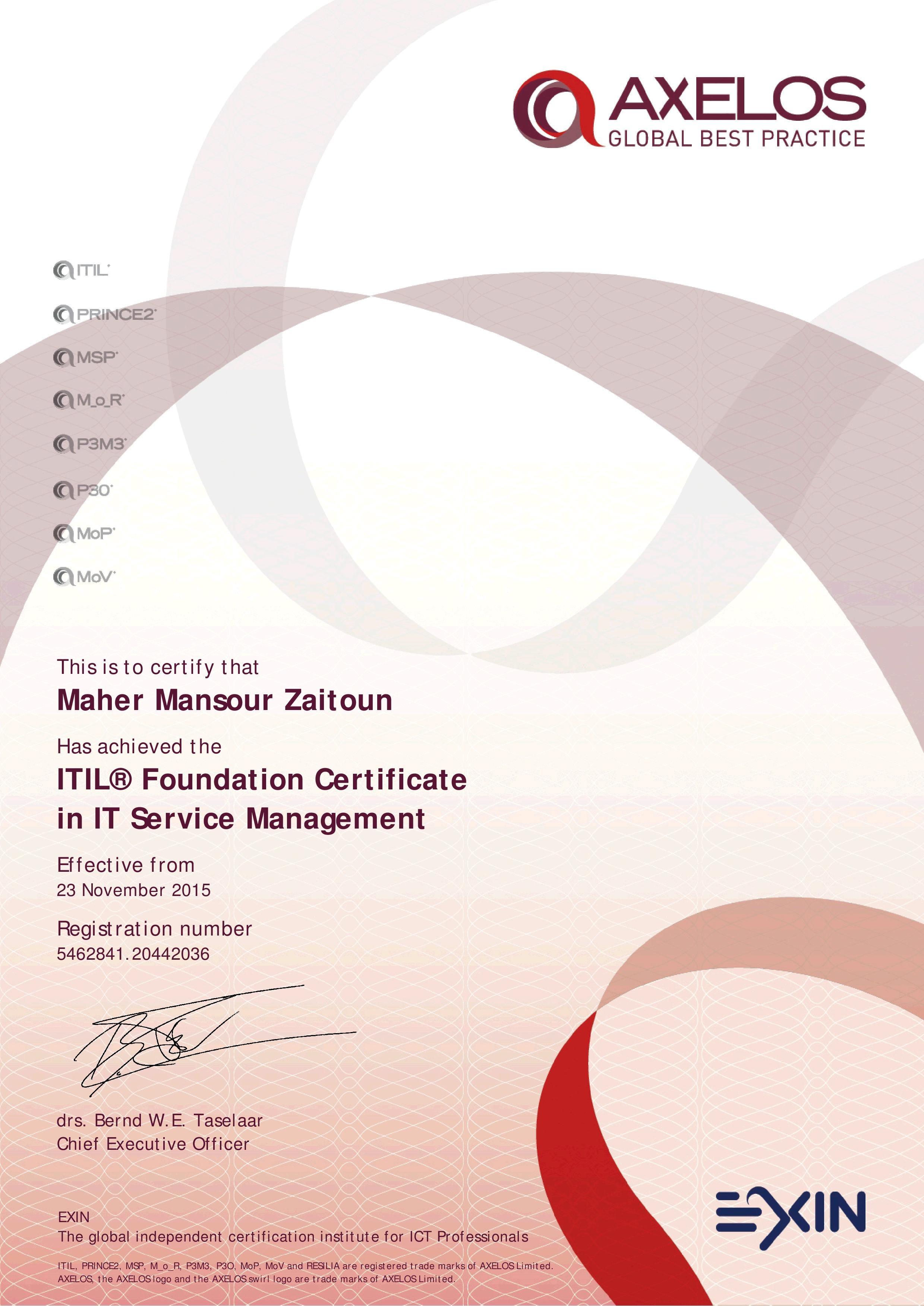 Maher zaitoun bayt itil certificate xflitez Gallery