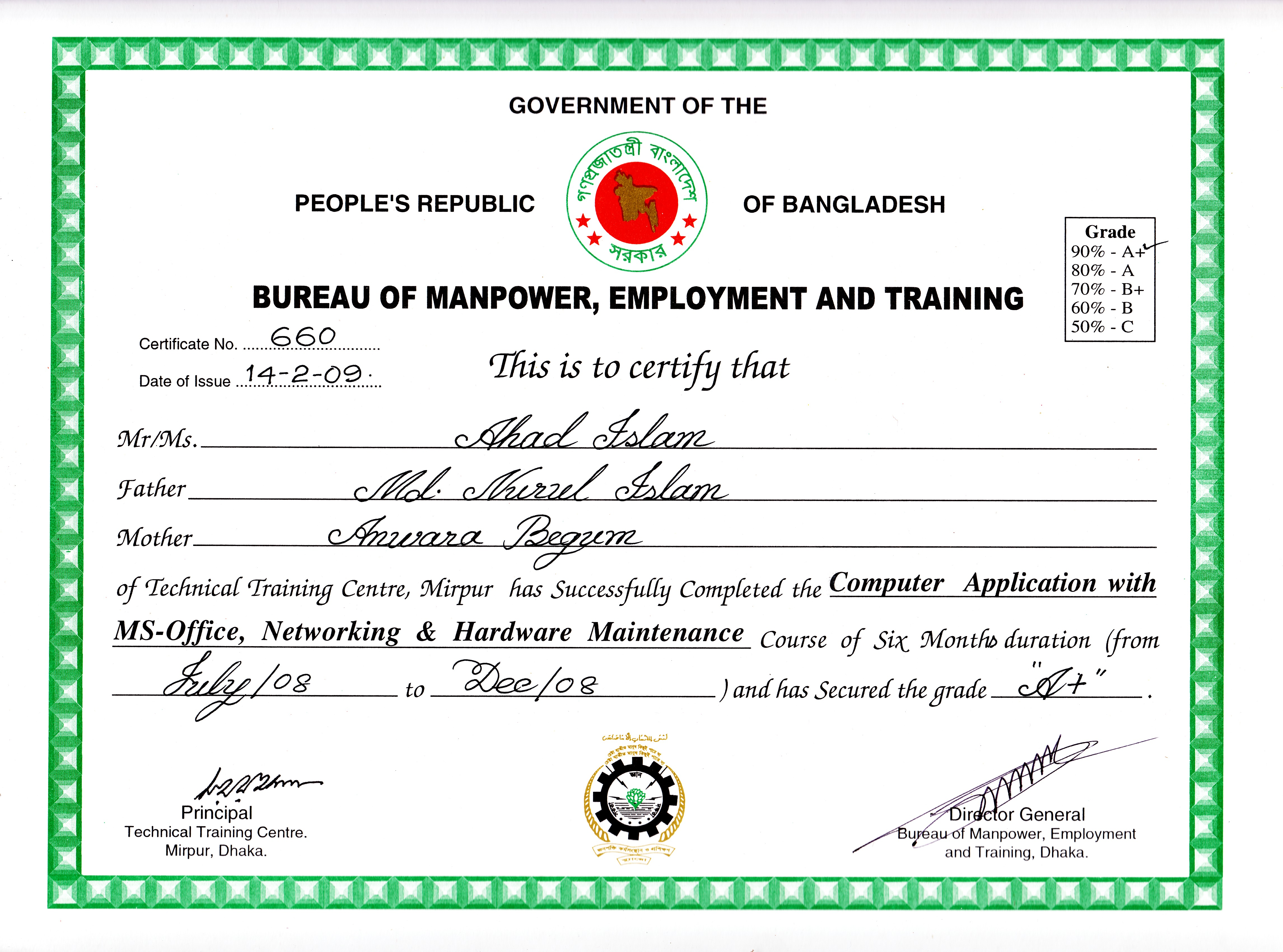 Ahad islam bayt training institute bureau of manpower employment and training 1betcityfo Image collections